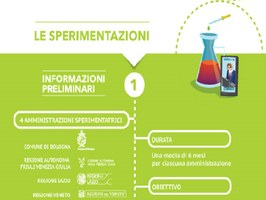 L'infografica della sperimentazione del Progetto Vela